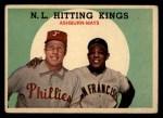 1959 Topps #317  NL Hitting Kings  -  Willie Mays / Richie Ashburn Front Thumbnail