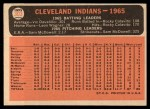 1966 Topps #303 COR Indians Team  Back Thumbnail