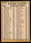 1968 Topps #2  1967 AL Batting Leaders  -  Al Kaline / Frank Robinson / Carl Yastrzemski Back Thumbnail