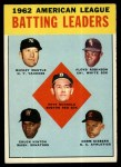 1963 Topps #2  1962 AL Batting Leaders  -  Mickey Mantle / Chuck Hinton / Floyd Robinson / Pete Runnels / Norm Siebern Front Thumbnail