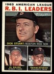 1964 Topps #12  1963 AL RBI Leaders  -  Al Kaline / Harmon Killebrew / Dick Stuart Front Thumbnail