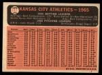 1966 Topps #492   Athletics Team Back Thumbnail