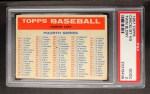 1957 Topps #0  Checklist - Series 4 & 5  Front Thumbnail