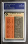 1962 Topps #54  1961 NL Home Run Leaders  -  Orlando Cepeda / Willie Mays / Frank Robinson Back Thumbnail