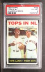 1964 Topps #423  Tops in NL  -  Willie Mays / Hank Aaron Front Thumbnail