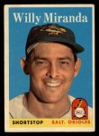 1958 Topps #179  Willy Miranda  Front Thumbnail