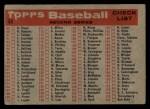 1958 Topps #44  Senators Team Checklist  Back Thumbnail