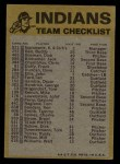 1974 Topps Red Team Checklists #8   Indians Team Checklist Back Thumbnail