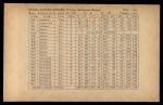 1962 Exhibit Stat Back #32  Warren Spahn  Back Thumbnail