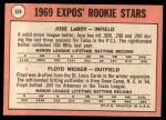 1969 Topps #524  Expos Rookies    -  Jose Laboy / Floyd Wicker Back Thumbnail