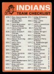 1973 Topps #8  Indians Team Checklist  Back Thumbnail