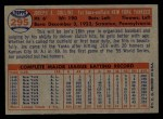 1957 Topps #295   Joe Collins Back Thumbnail