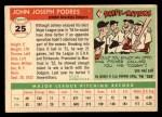 1955 Topps #25   Johnny Podres Back Thumbnail