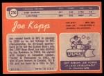 1970 Topps #250   Joe Kapp Back Thumbnail