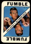 1971 Topps Game Inserts #37   Johnny Unitas Front Thumbnail