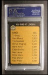 1973 Topps #471  All-Time Hit Leader  -  Ty Cobb Back Thumbnail