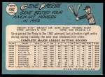 1965 Topps #492  Gene Freese  Back Thumbnail