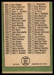 1967 Topps #531  Checklist 7  -  Brooks Robinson Back Thumbnail