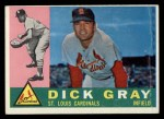 1960 Topps #24   Dick Gray Front Thumbnail