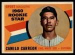 1960 Topps #121   -  Camilo Carreon Rookies Front Thumbnail