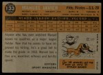 1960 Topps #133   -  Manuel Javier Rookies Back Thumbnail
