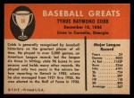 1961 Fleer #14  Ty Cobb  Back Thumbnail