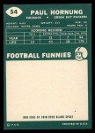 1960 Topps #54  Paul Hornung  Back Thumbnail