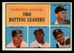 1961 Topps #41  NL Batting Leaders  -  Roberto Clemente / Dick Groat / Norm Larker / Willie Mays Front Thumbnail