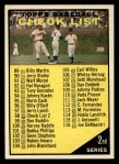 1961 Topps #98 YEL 1 Checklist 2  Front Thumbnail