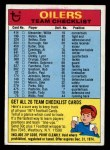 1974 Topps Football Team Checklists #11   Oilers Team Checklist Front Thumbnail