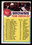1973 Topps Football Team Checklists #6   Cleveland Browns Front Thumbnail