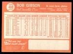 1964 Topps #460  Bob Gibson  Back Thumbnail