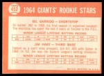 1964 Topps #452  Giants Rookies  -  Gil Garrido / Jim Ray Hart Back Thumbnail