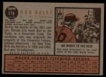 1962 Topps #376  Bud Daley  Back Thumbnail
