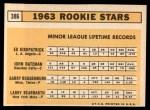 1963 Topps #386 ERR Rookies  -  Ed Kirkpatrick / John Bateman / Garry Roggenburk / Larry Bearnarth Back Thumbnail