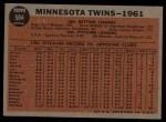 1962 Topps #584  Twins Team  Back Thumbnail