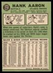 1967 Topps #250   Hank Aaron Back Thumbnail