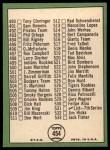 1967 Topps #454 COR Checklist 6  -  Juan Marichal Back Thumbnail