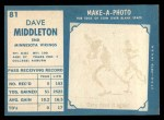 1961 Topps #81  Dave Middleton  Back Thumbnail
