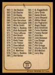 1968 Topps #518 AMER  -  Clete Boyer Checklist 7 Back Thumbnail