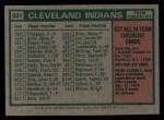 1975 Topps #331  Indians Team Checklist  -  Frank Robinson Back Thumbnail