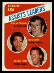 1971 Topps #151  ABA Assists Leaders  -  Bill Melchionni / Charlie Scott / Mack Calvin Front Thumbnail