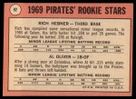 1969 Topps #82  Pirates Rookies  -  Rich Hebner / Al Oliver Back Thumbnail