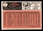 1966 Topps #54   Jose Pagan Back Thumbnail