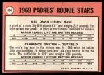 1969 Topps #304  Padres Rookies    -  Bill Davis / Cito Gaston Back Thumbnail