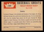 1960 Fleer #55   Branch Rickey Back Thumbnail