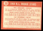 1964 Topps #568   -  Phil Gagliano / Cap Peterson NL Rookies Back Thumbnail