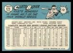 1965 Topps #475  Clete Boyer  Back Thumbnail