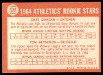 1964 Topps #528  Athletics Rookies  -  Dave Duncan / Tom Reynolds Back Thumbnail