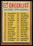 1962 Topps #98  Checklist 2  Front Thumbnail